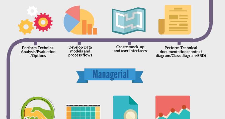 business analyst job description the business analyst job description