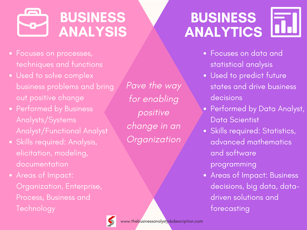 business plan and feasibility analysis pdf